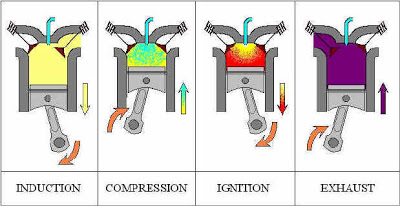 difference between 2 stroke 4 stroke engine