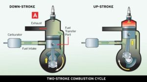 Yamaha  Hp Outboard  Stroke Fuel Mix